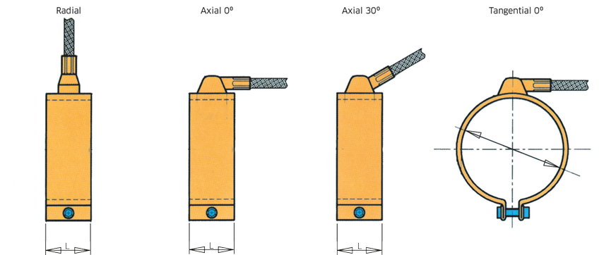 Nozzle elements, special design